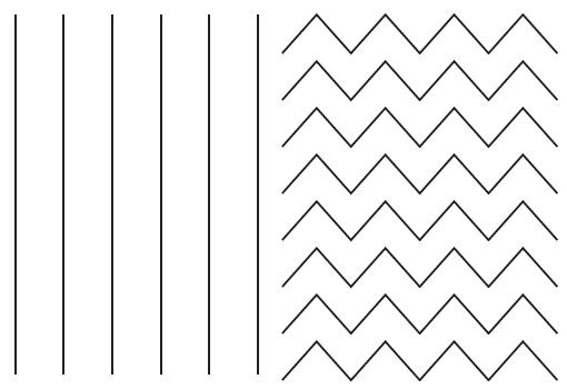 Chevron and Lines Kopykake Template
