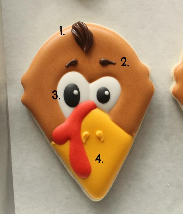 Turkey Face Cookie 6