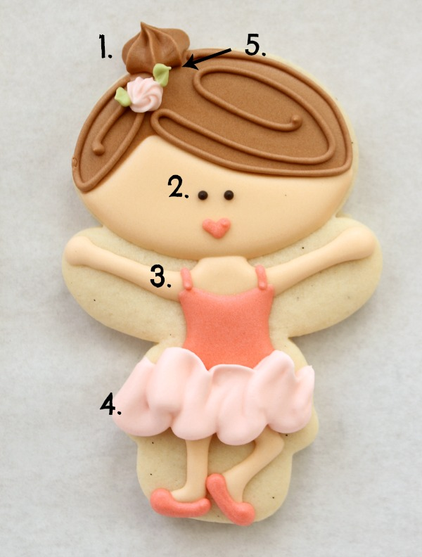 Ballerina Cookies 2