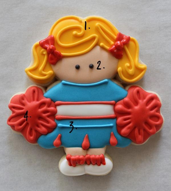 Decorated Cheerleader Cookie